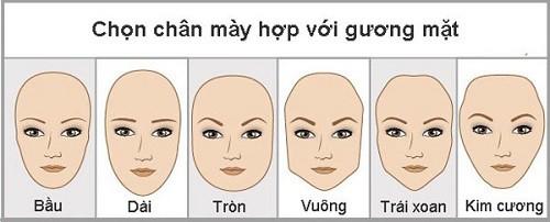 Chọn dáng mày phù hợp với khuôn mặt
